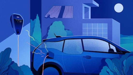 BMW HOME CHARGING