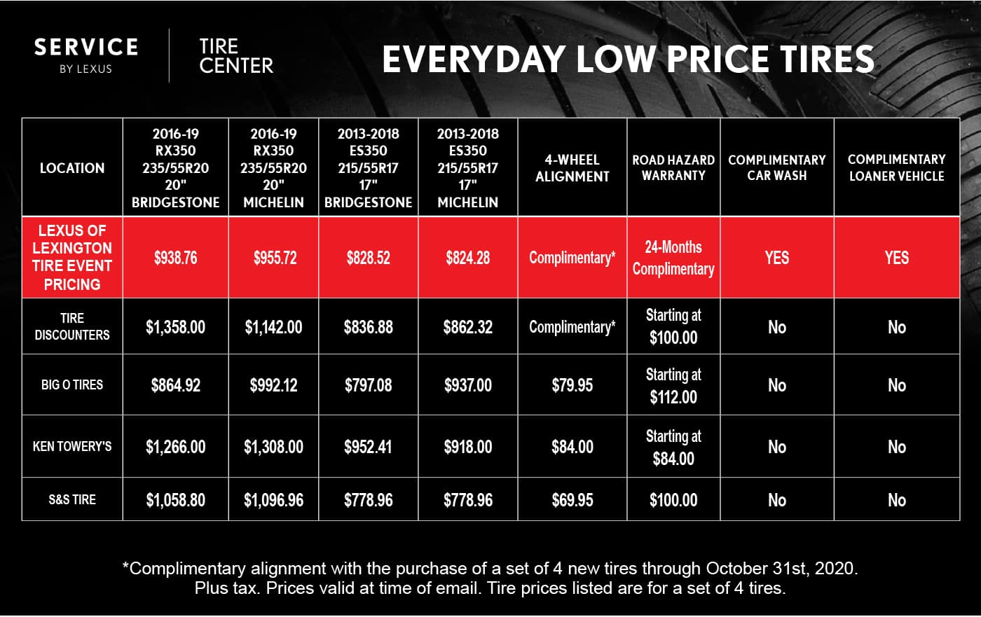 Compare Lexus Tire Prices Lexington KY