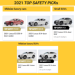 IIHS 2021 Top Safety Picks