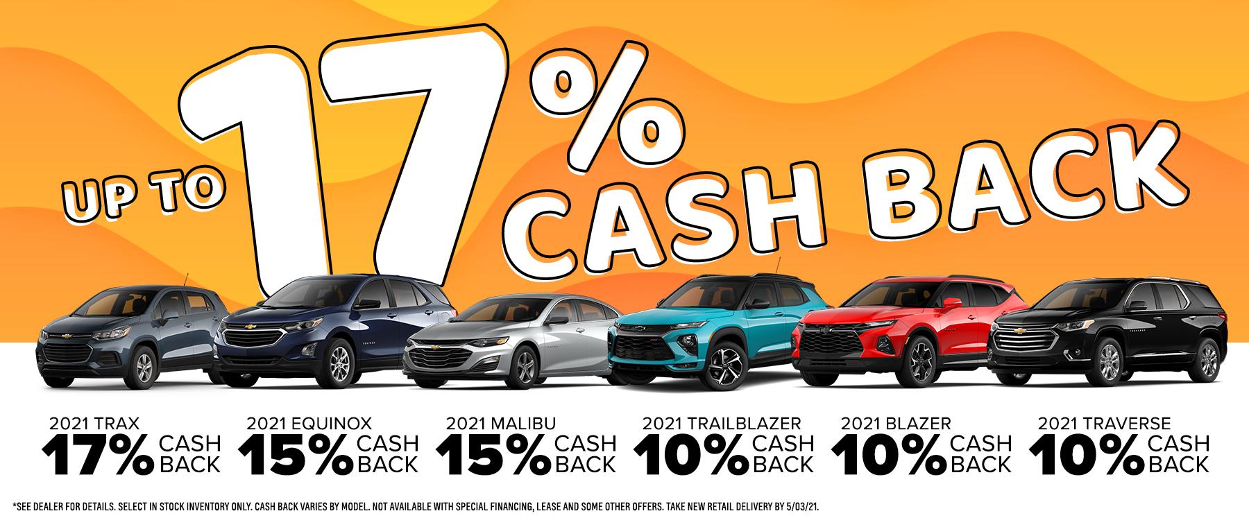 17% Cashback