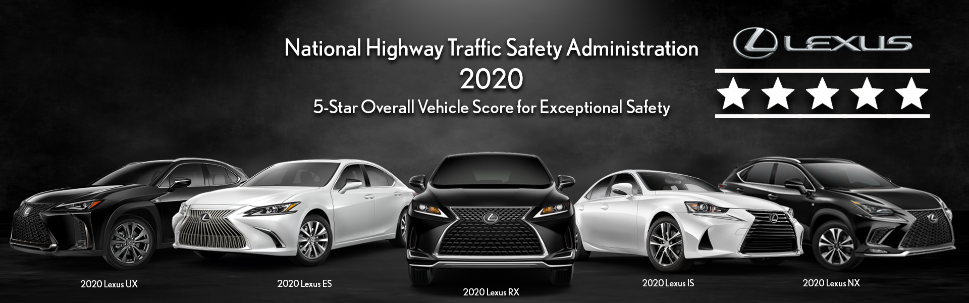 NHTSA Five Star Safety 2020